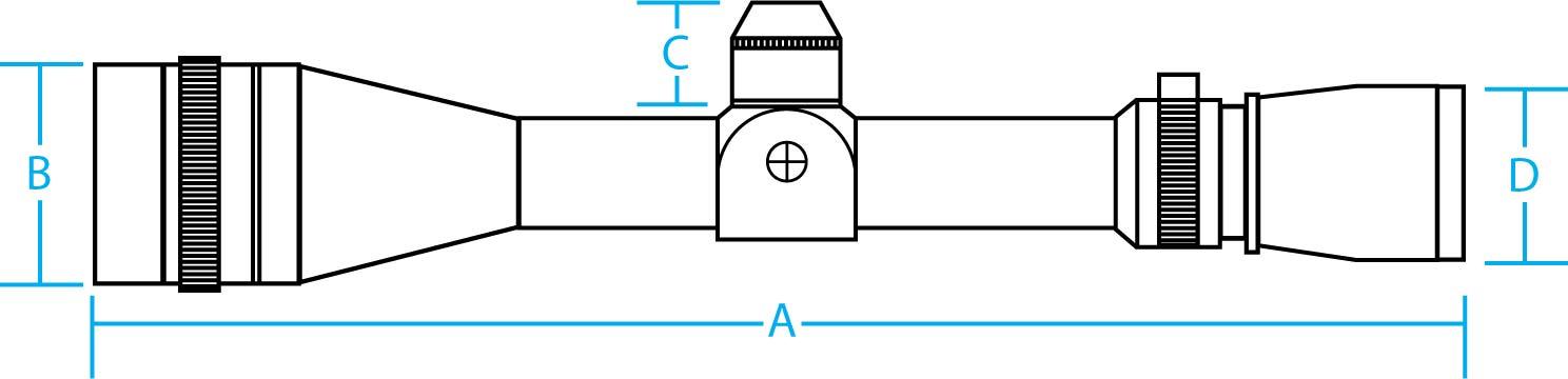 scope-measure-diagram-new.jpg